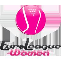 Euroliga Femenina
