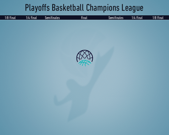 Cuadro de Playoffs Basketball Champions League