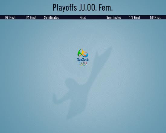 Cuadro de Playoffs JJ.OO. Fem.